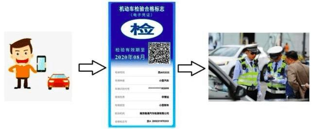 电子化机动车检验标志3.png